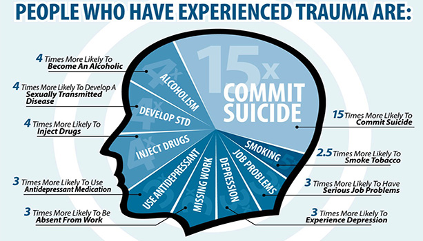 Trauma-Infographic-1